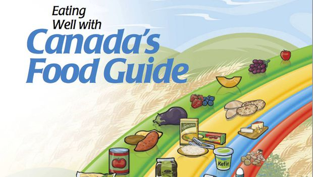 Inside the big revamp of canada's food guide | cfee classroom edition.